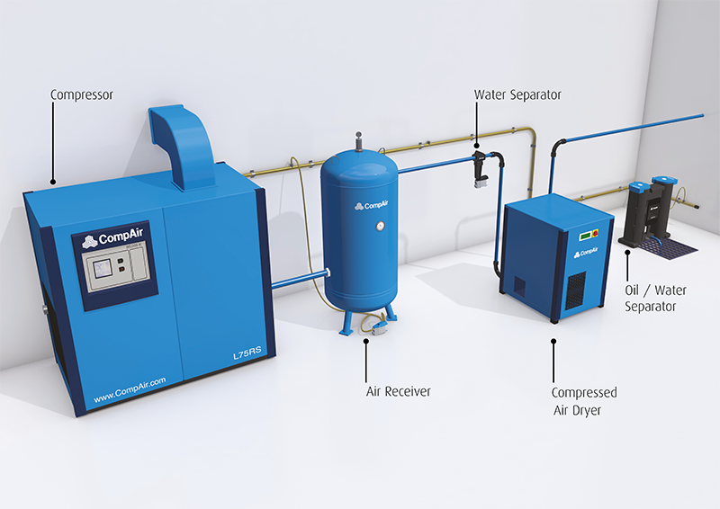compressed air dryers installation