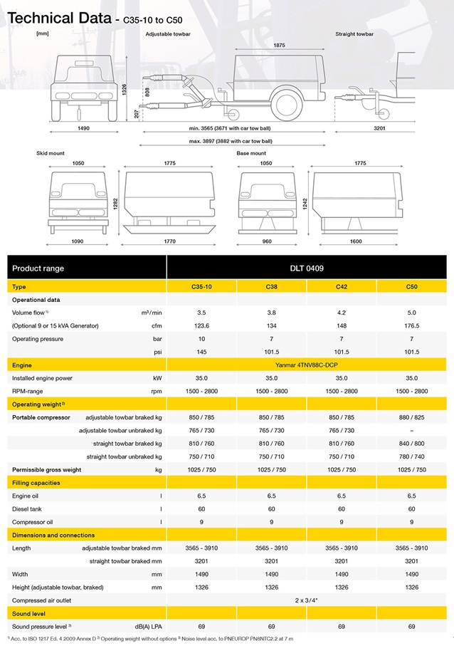 Portable compressor C35 to C50 datasheet (English)